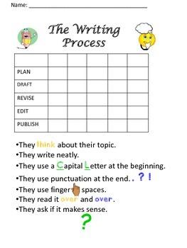 Writing Process Page Helper