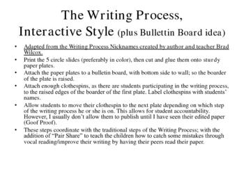 Writing Process Paper Plates