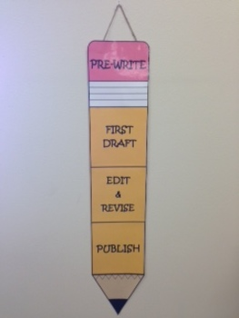 Writing Process Pencil Clip Chart
