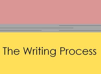 Writing Process Pencil Display