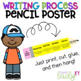 Writing Process Pencil Poster