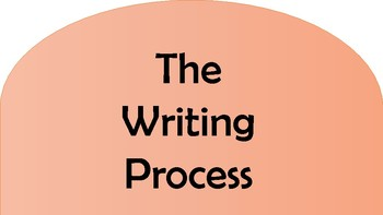Writing Process Pencil Poster