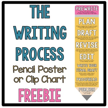 Writing Process Pencil Poster Clip Chart