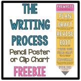 *EDITABLE* Writing Process Pencil Poster