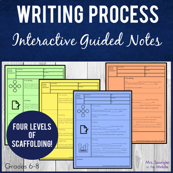 Writing Process Pixanotes™ (Differentiated Picture Notes)