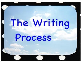 Writing Process Polka Dot Cloud clip chart