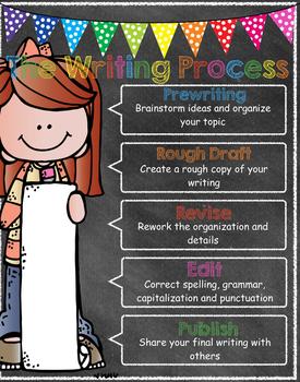 Writing Process Poster