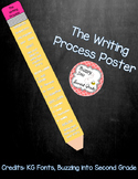 Writing Process Poster