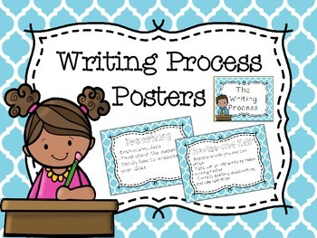 Writing Process Poster - Clip Chart - Blue Moroccan Background