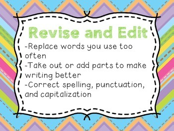 Writing Process Poster - Clip Chart - Bright Chevron Background