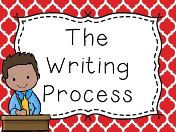 Writing Process Poster - Clip Chart - Red Moroccan Background