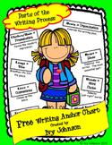 Writing Process Poster - FREEBIE