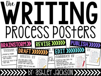 Writing Process Poster Pack
