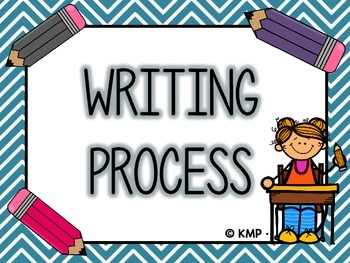 Writing Process Poster Set