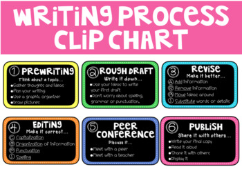 Writing Process Poster and Clip Chart