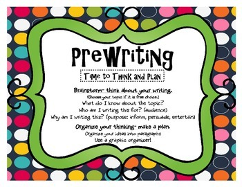 Writing Process Posters - Polka Dots
