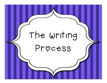 Classroom Poster: Writing Process