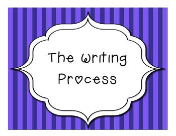 Classroom Poster: Writing Process