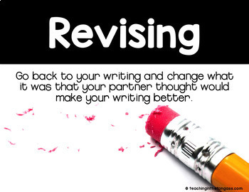 Writing Process Free Posters