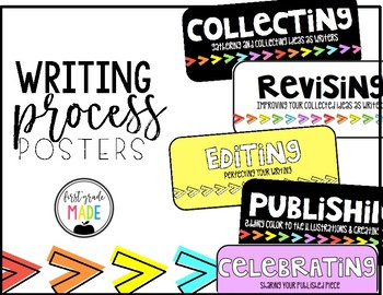 Writing Process Posters for Writer's Workshop