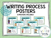 Writing Process Posters - The Writing Process