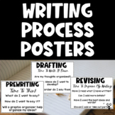Writing Process Posters 3rd 4th 5th