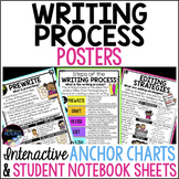 Writing Process Posters, Anchor Charts & Writer's Notebook Sheets