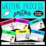 Writing Process Posters- Bright and Simple