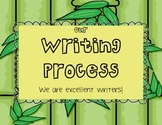 Writing Process CC Aligned Jungle Theme Posters