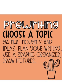 Writing Process Posters - Cactus