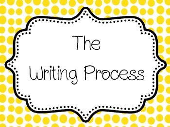 Writing Process Posters/ Chart