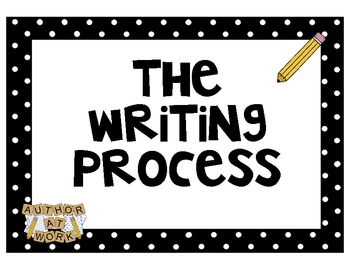 Writing Process Posters & Checklist