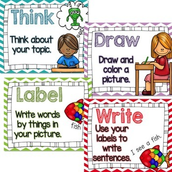 Writing Process Posters Chevron - Primary