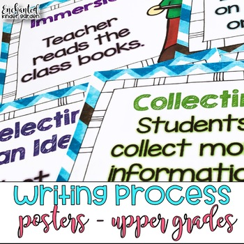 Writing Process Posters Chevron- Upper Grades