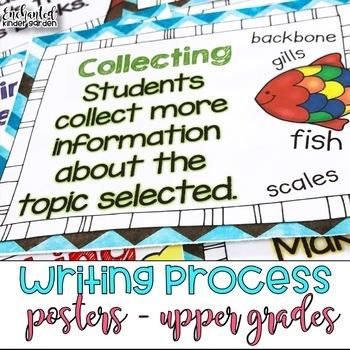 Writing Process Posters Chevron- Upper Grades