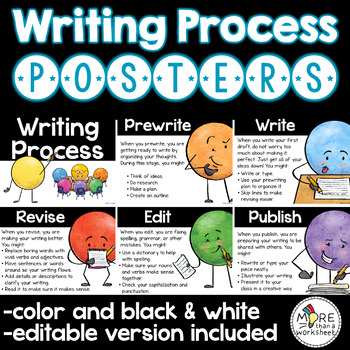 Writing Process Posters (Dot Dudes)