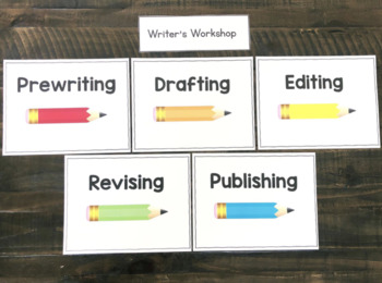 Writing Process Posters | Writer's Workshop Posters