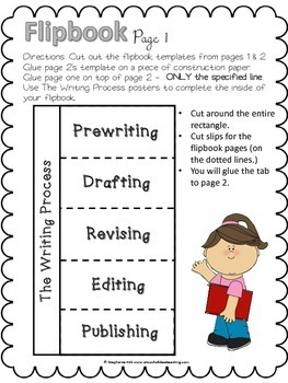 the writing process activities These writing worksheets are great for working with writing use these writing worksheets for the beginner and writing is the process of using.
