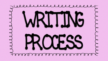 Writing Process Posters (Four Color Options)