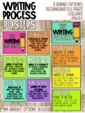 Writing Process Pencil Posters EDITABLE