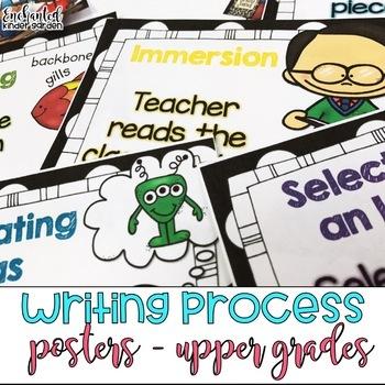 Writing Process Posters Polka Dot - Upper Grades
