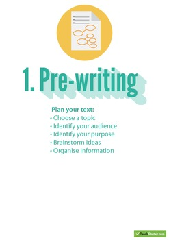 Writing Process Posters – Portrait – Names