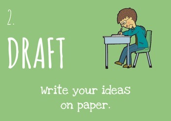Writing Process Posters - Primary