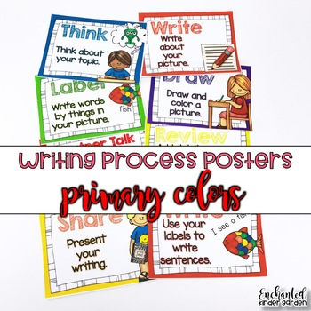 Writing Process Posters Primary Colors - Primary