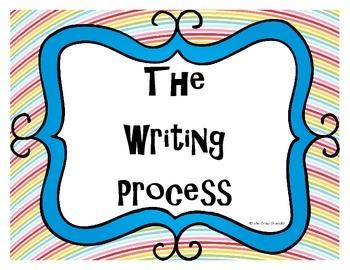 Writing Process Posters- Rainbow