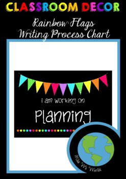 Writing Process Posters - Rainbow Flags