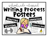 Writing Process Posters (Schoolwide Aligned)