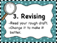 Writing Process Posters - Science Themed