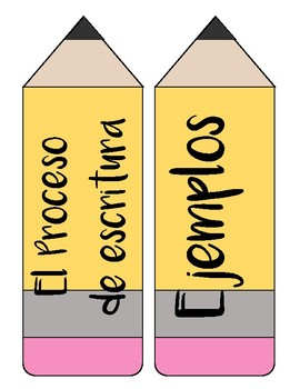 Writing Process Posters- Spanish