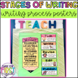 Writing Process Posters: Stages of Writing